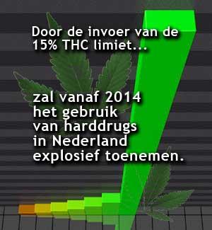 Vanaf 2014 neemt gebruik harddrugs in Nederland explosief toe